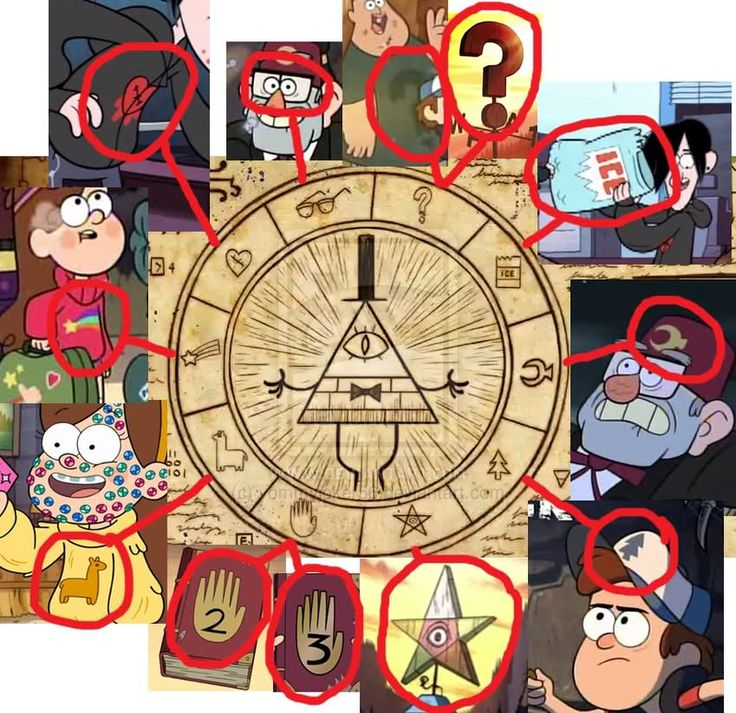 illuminati symbols | Gravity fall illuminati symbols..... by yommyjoker56 on deviantART