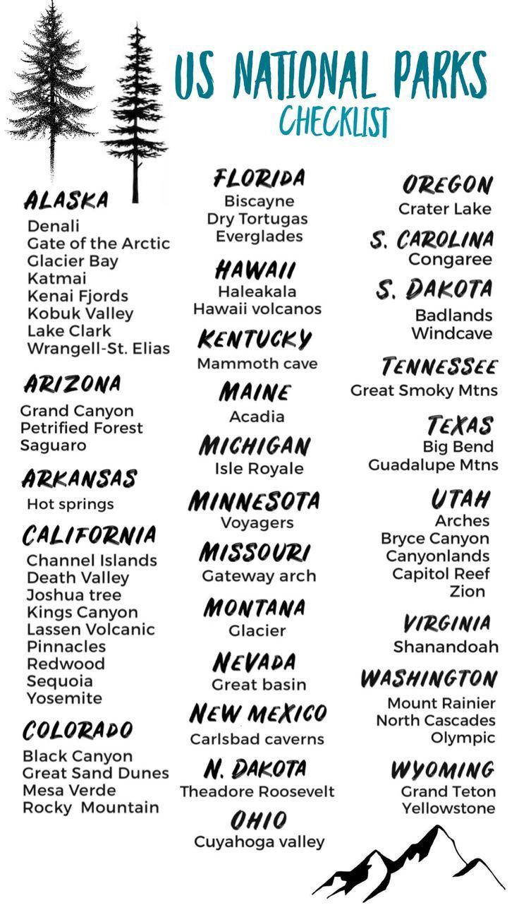 Liste der US-Nationalparks – #NationalParks – #der…