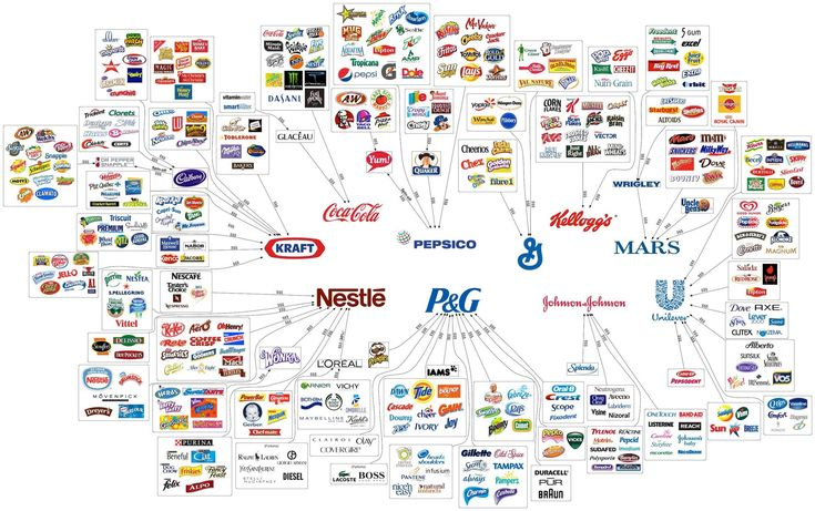 corporate america defined