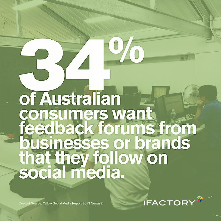 34% of Australian consumers want feedback forums from businesses or brands that they follow on social media. #ifactory #digital #ifactorydigital #socialmedia #social #australia #forums #brands #green