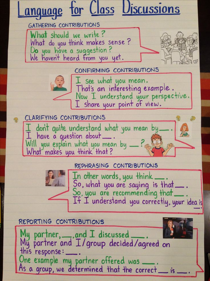 Classroom Design Scholarly : Ideas to try about best classroom anchor charts