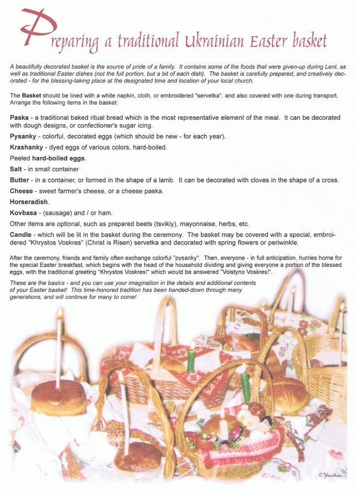 601 best pisanki egg decorating easter customs images on traditional ukrainian easter basket picnic easter basket easter eggs pysanky malanka honcharenko ukraina negle Choice Image