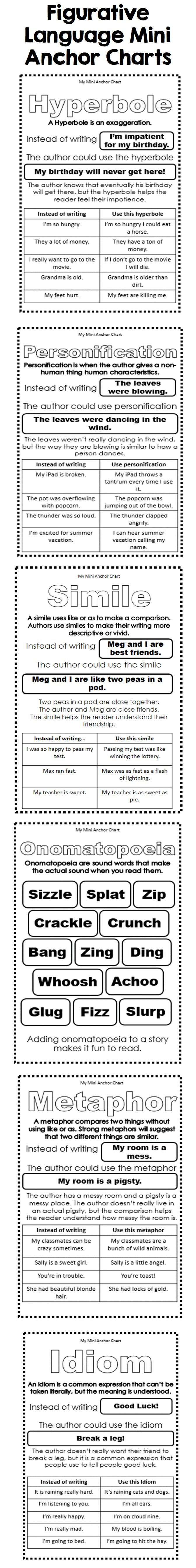 These mini anchor charts are a great addition to an interactive reading or writing notebook.  Product includes Mini Anchor Charts for Similes, Metaphors, Personification, Hyperbole, Idioms, and Onomatopoeia.   Mini Anchor chart includes a definition, example, and explanation of how to use it in your writing.
