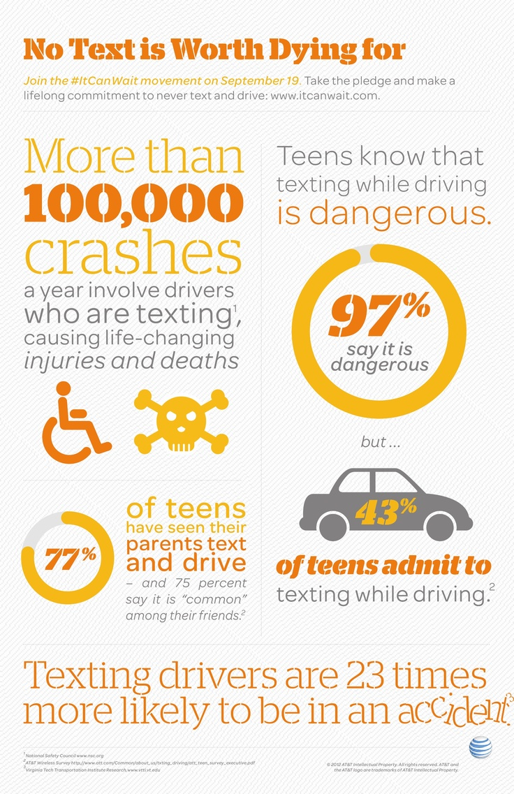 the issue and dangers of texting and driving The effects of texting bans on the rates of drivers' texting are unknown  could  be a problem if the relative cellphone behavior of drivers and passengers or the.