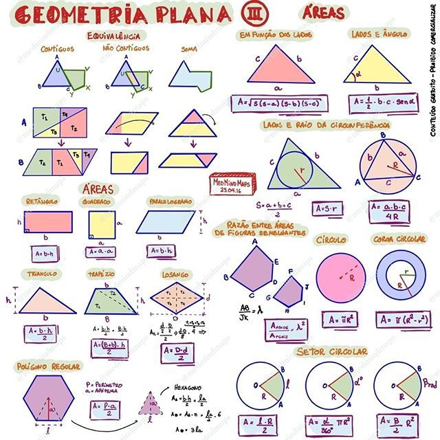Mapa Mental  Geometria Plana III  reas Download dohellip