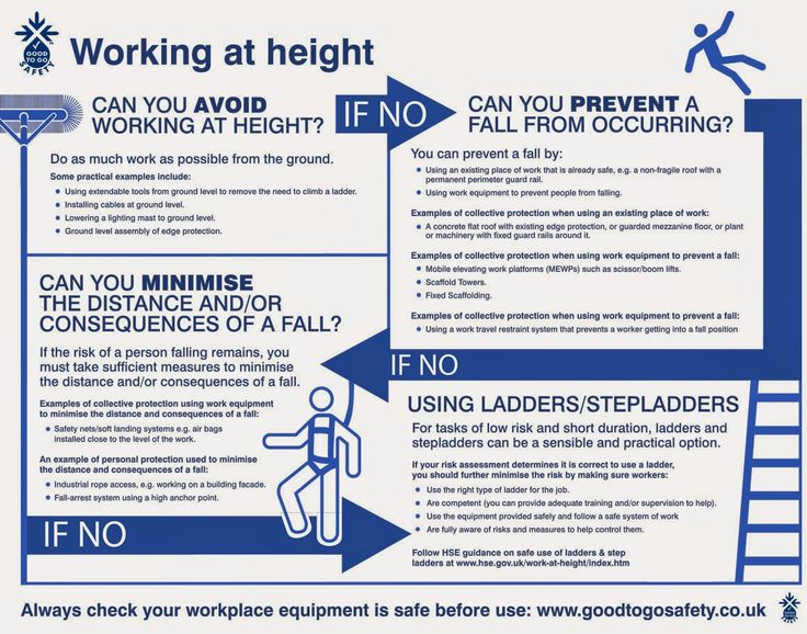 18 best Infographics - Confined Space images on Pinterest - job safety analysis form template