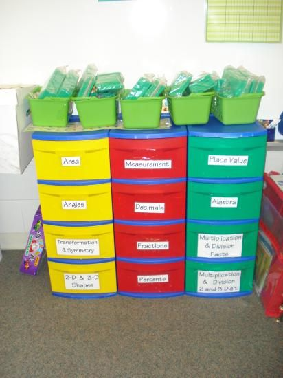 Math centers by concepts - a way to organize