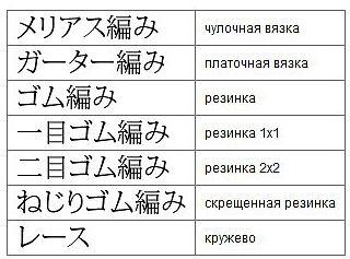 Как читать схемы и описания в азиатских (японских) моделях. Разбор от Савельевой Антонины. | yarni.ru