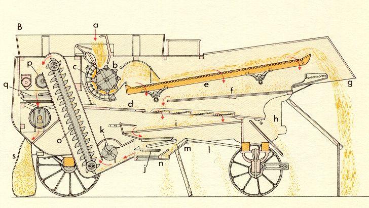Resultado de imagen para maquina trilladora de trigo pdf