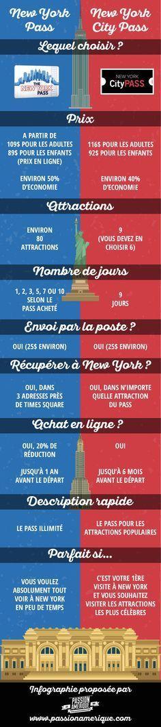 Une #infographie qui compare et détaille parfaitement les différents pass pour visiter New York City : le New York Pass et le New York City Pass. Personnellement, j'ai une préférence pour la très grande offre du New York Pass, et vous ?