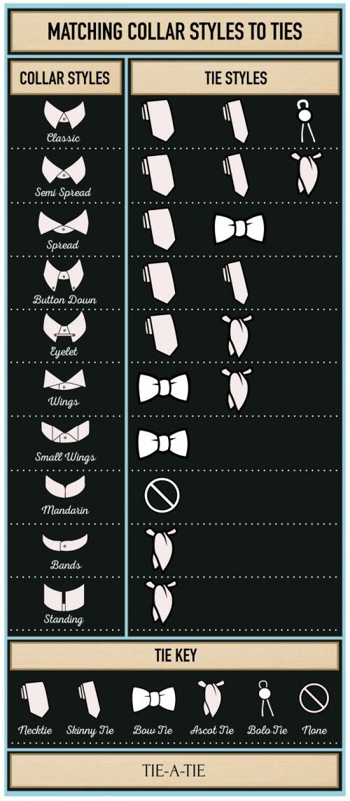 Como combinar colarinhos e gravatas