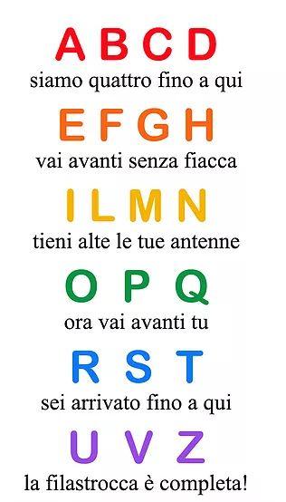Risultati immagini per filastrocca dell'alfabeto