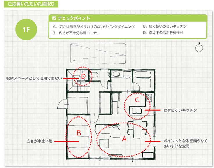 広々とした生活空間を確保したコンパクトな家   間取りプランニング   すむすむ   Panasonic