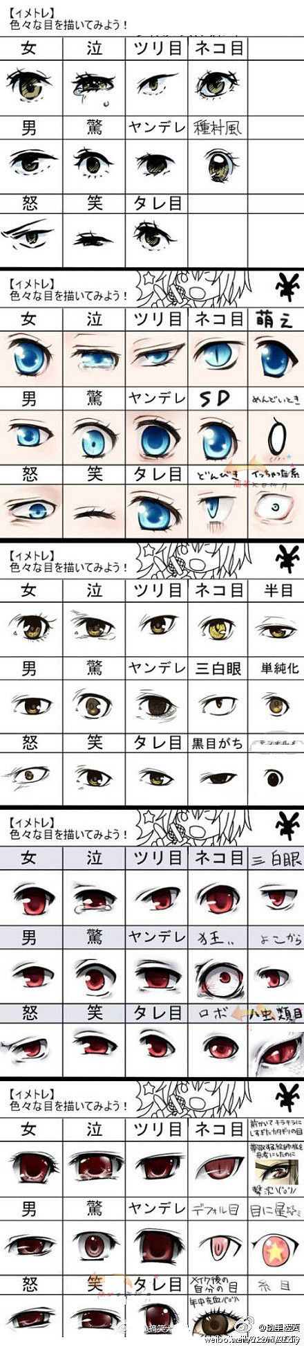 [Comic book 100 kinds of eye painting] is very classic, decisive ...