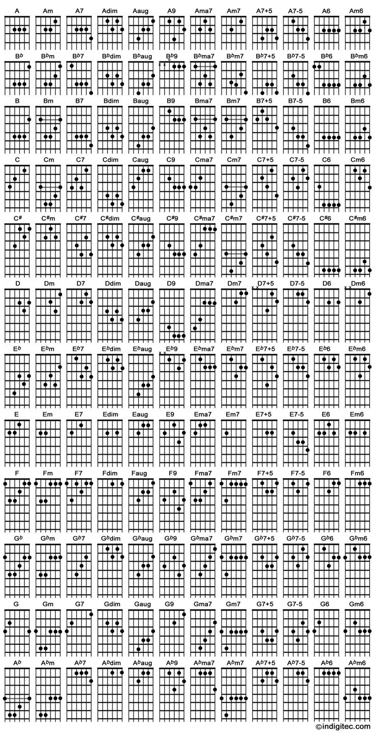 13 Best Images About Guitar On Pinterest Guitar Chord Chart