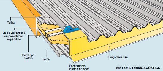 sistema-telha-termoacustica-rtc
