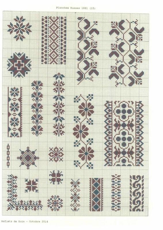 Ukrainian cross stitch pattern 1881