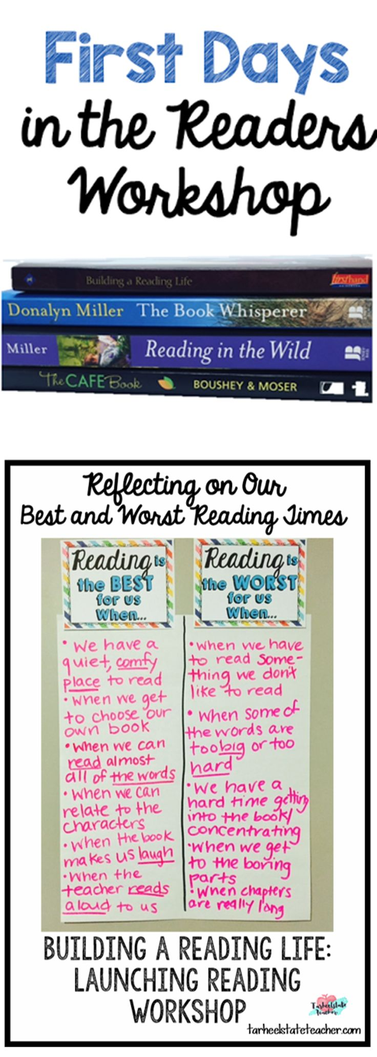 Read All about My 1st day in Reader's Workshop: Building a Reading Life, Talking about Our Worst Reading Experience; Readers Workshop back to school 3rd, 4th, 5th grade