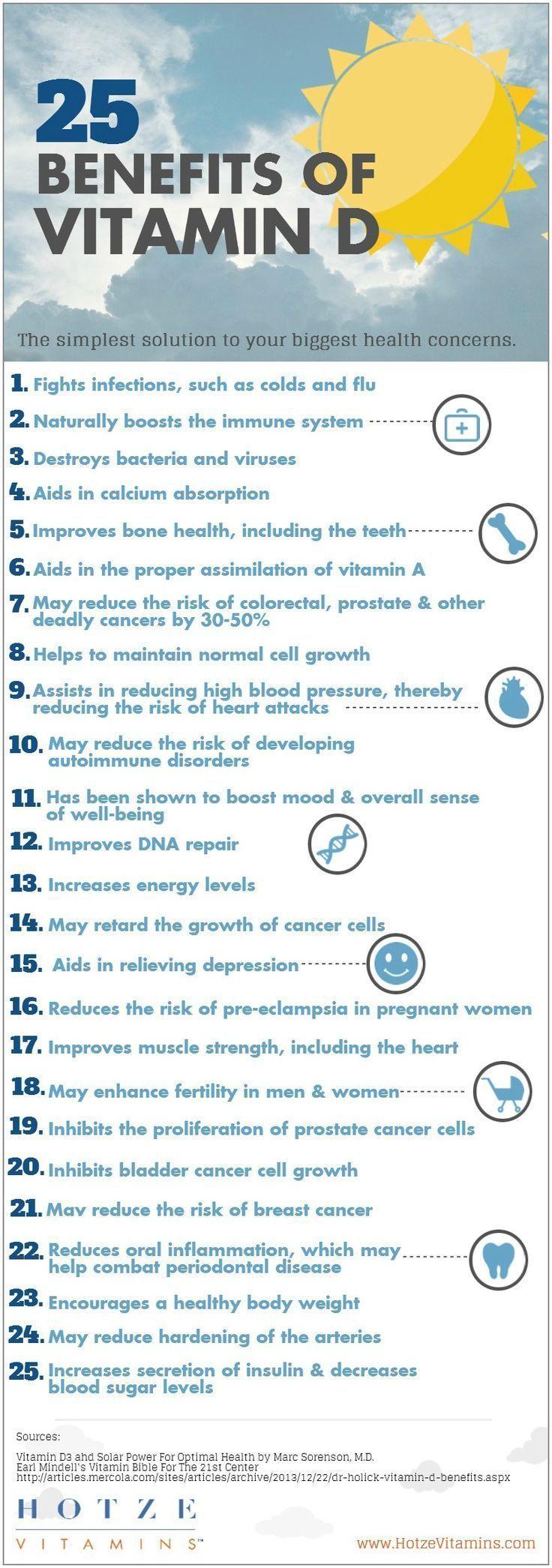 Best 25+ Vitamin d ideas on Pinterest | Vitamin d deficiency ...