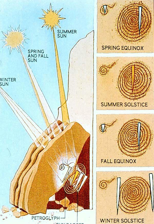 Lyric allele stitches lyrics : 35 best Anasazi