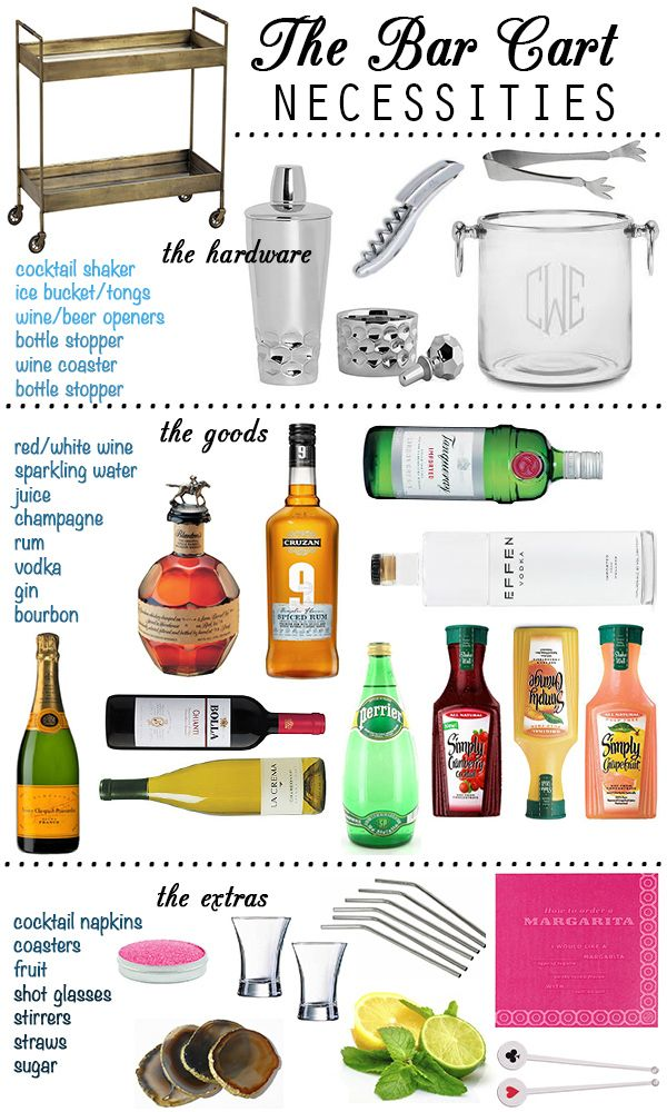 Stock Options - provisions for the bar cart
