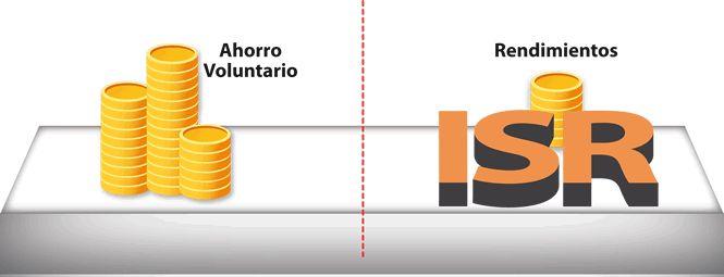 Crea el ISR (Impuesto sobre la renta).