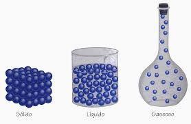 la estructura de la materia a Partir del modelo cinético de PartÍculas