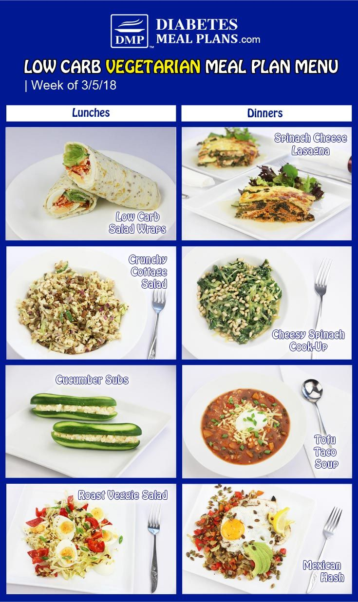 Pin On Vegetarian Diabetic Meals