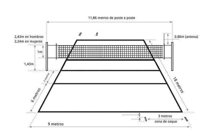 Cancha de Volleyball... medidas oficiales...