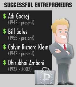 List of Successful Entrepreneurs of the Last 100 Years - They came. They saw. They conquered. They became successful business men and women in America with their undying grit, ceaseless gumption, and a will that was beyond anyone's realm of imagination.  Here's a comprehensive list of successful #entrepreneurs who greatly changed the world in the last 100 years. (http://www.buzzle.com/articles/successful-entrepreneurs-list.html)