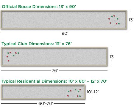 backyard bocce ball court size builders official dimensions and development directions rules