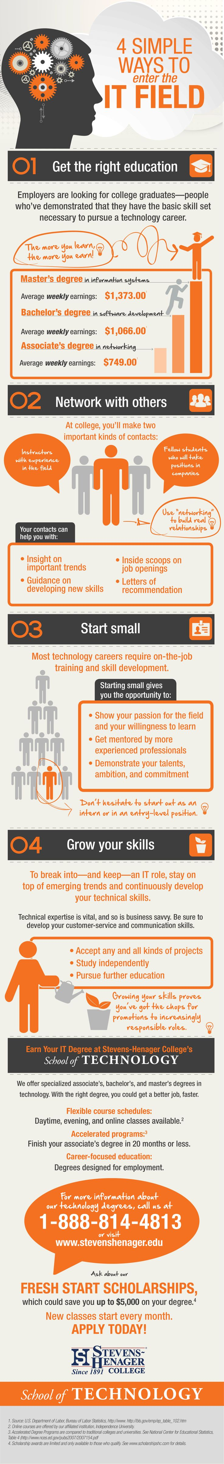 Want to enter the information technology field? Try these 4 tips in our new  infographic