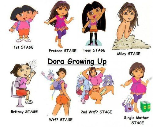 thats ghetto spongebob | Dora, Dora, Dora. I just reuinded your childhood. lst STAGE