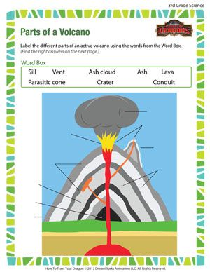 Parts of a Volcano - Printable Third Grade Science Worksheet