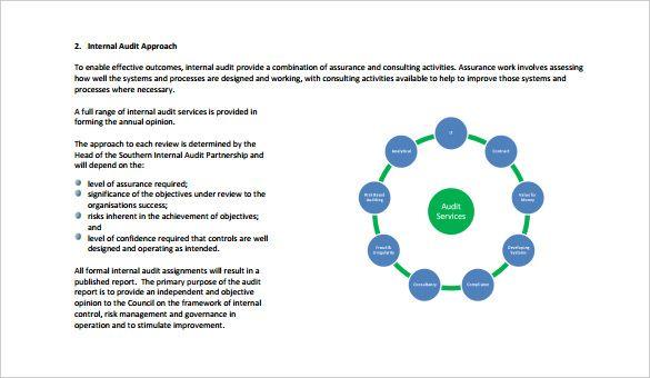 10+ Audit Report Templates | Free Printable Word & PDF