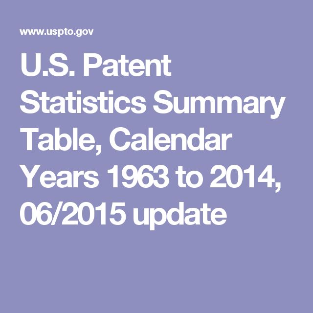 U.S. Patent Statistics Summary Table, Calendar Years 1963 to 2014, 06/2015 update