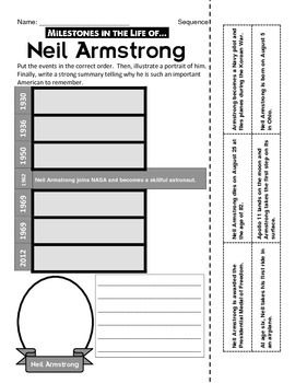 17 Best ideas about Neil Armstrong on Pinterest | Apollo ...