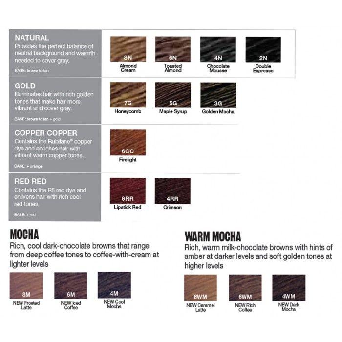 Redken Shades Eq Hair Color Chart redken eq gloss and 7c...