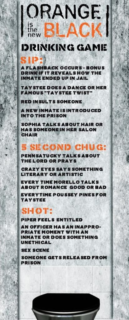 Orange is the New Black Drinking Game - Uh oh we're in trouble!