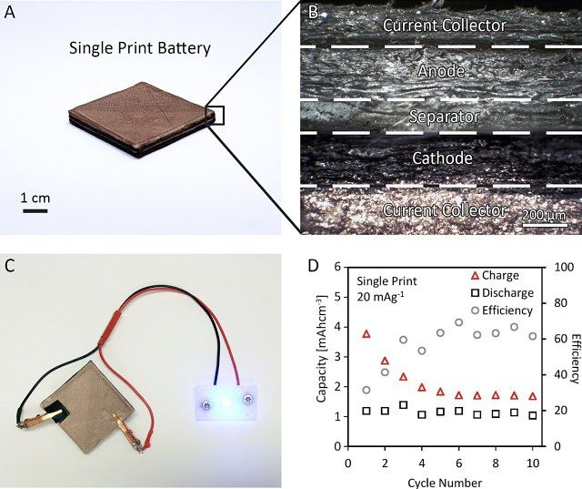 3d Printed Battery Layers Lithium Ion Batteries
