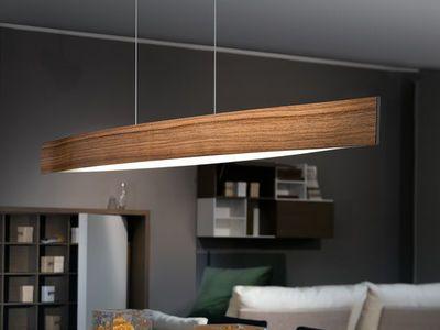 https://i.pinimg.com/736x/4e/c4/57/4ec457088c40f156cb491eba8cd54255--led-lamp-pendant-lamps.jpg