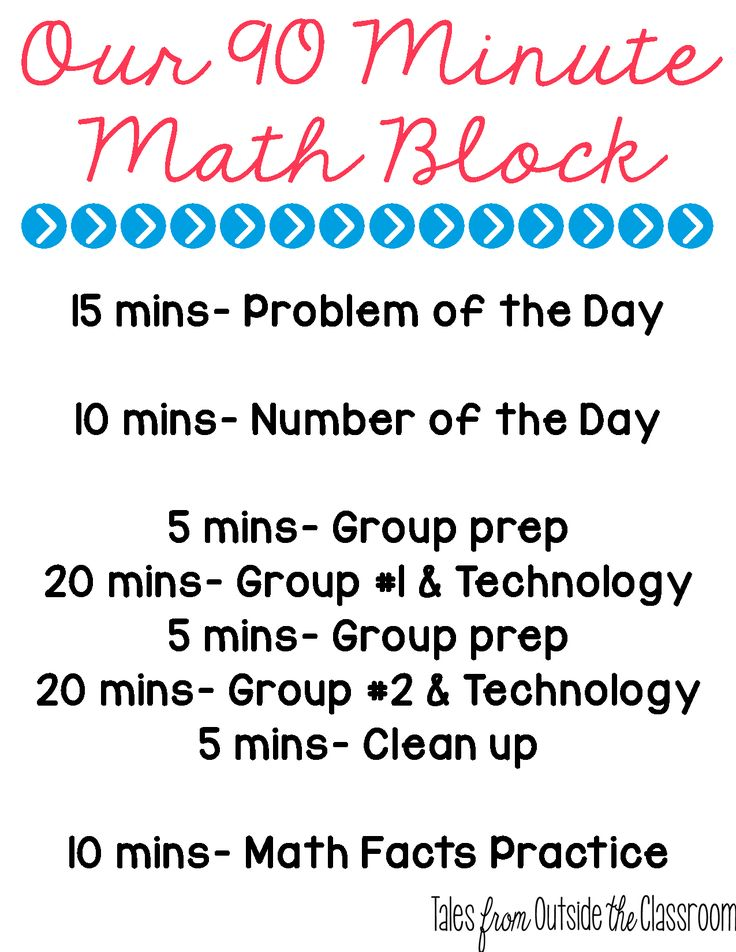 A look at our 3rd grade 90 minute math block.