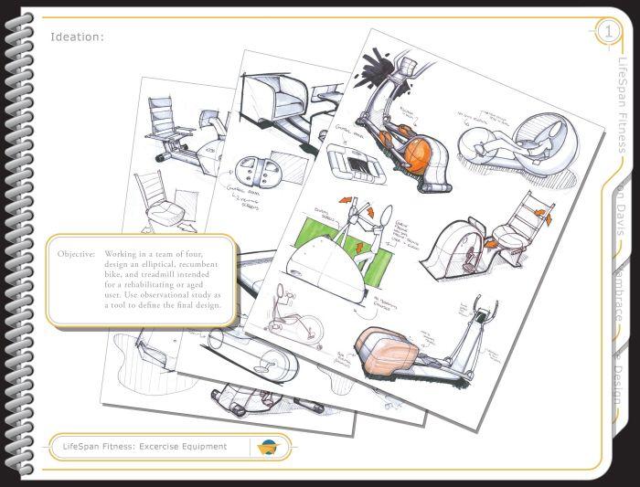industrial design portfolio   Industrial Design Portfolio by Jesse Taylor at Coroflot.com