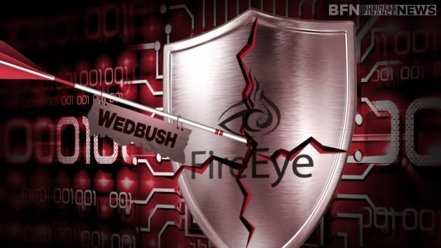 Wedbush has downgraded FireEye Inc (NASDAQ:FEYE) to a Neutral and decreased its price target from $41 to $32.
