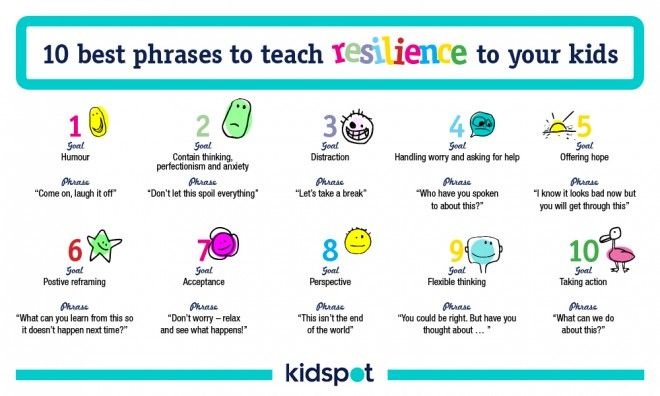 teaching resilience ks1 10 phrases you hear in resilient families are you using them kid and families