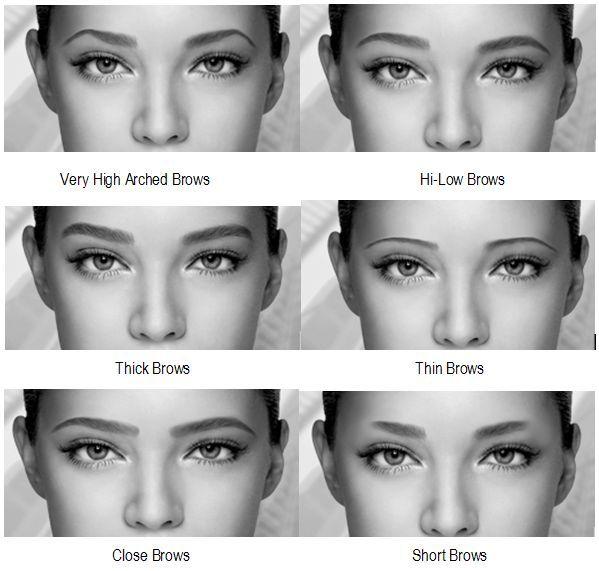 6 Different Eyebrow Shapes Change Your Face - Toronto, Calgary, Edmonton, Montreal, Vancouver, Ottawa, Winnipeg, ON