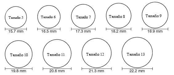 tamano_anilos.jpg (565×244)