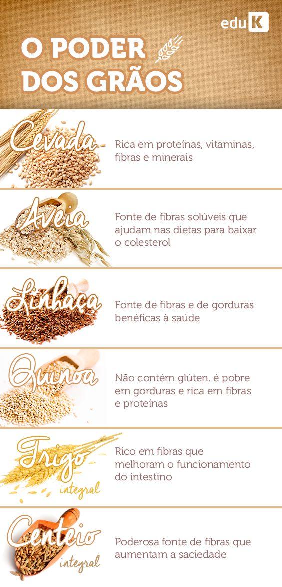 Os grãos tem um poder muito importante em sua dieta, adicionando saúde em seus pratos. Para saber onde adicioná-los, confira os cursos de gastronomia da eduK: http://scup.it/dn1n
