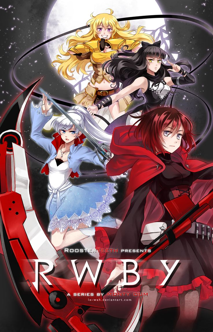 RWBY by =Lo-wah on deviantART