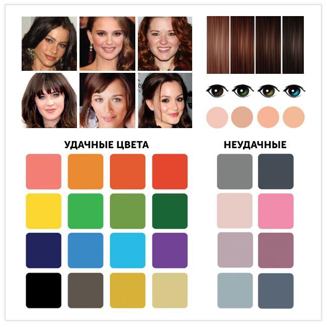 """3. Темная «осень» Яркий цветотип со светлой кожей с красно-рыжим подтоном и темными каштановыми волосами. Цветотип """"Осень"""" Ваша кожа: выглядит плотной и ровной. Практически не склонна к покраснениям и иным мелким недостаткам. Зато могут быть веснушки. Румянец бывает крайне редко, а если и возникает, то еле видимый с персиковым оттенком. Цветовой диапазон велик: золотисто-бежевая, розовато-бежевая, цвета слоновой кости, оттенка шампанского, красно-коричневая с золотисто-желтой подсветкой…"""
